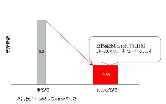 03-1988k2%e3%82%b7%e3%83%aa%e3%83%bc%e3%82%ba%e3%82%b0%e3%83%a9%e3%83%95-2